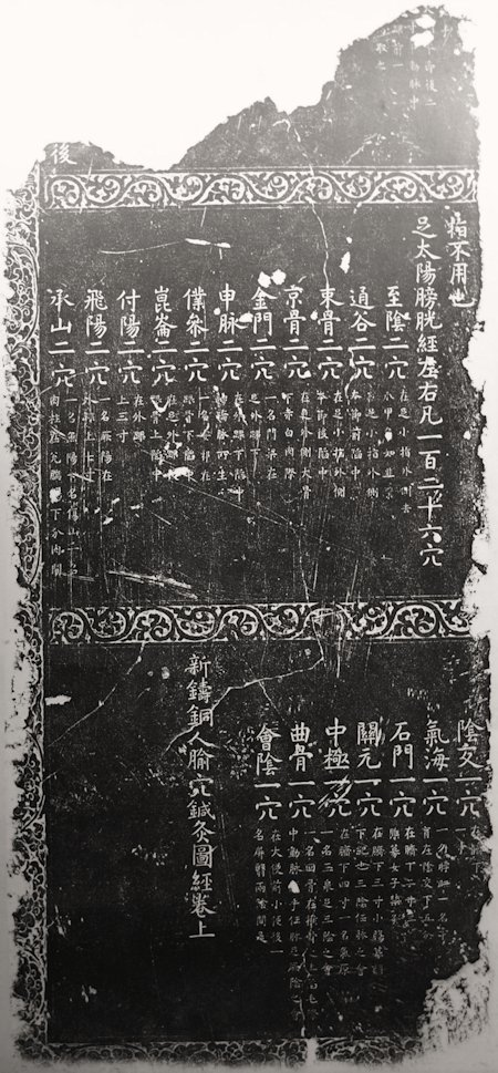 Engraved Acupuncture points on the Stone